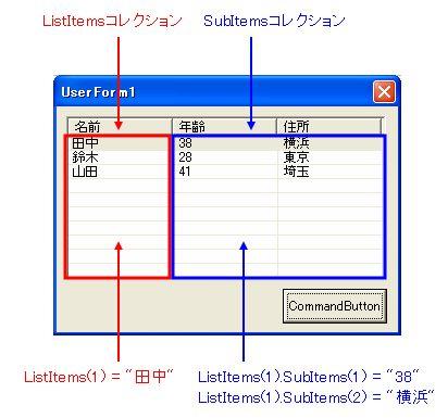 Office TANAKA - ListViewコントロールの使い方[データの登録]